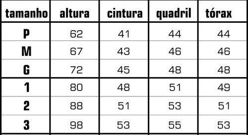tabela tmx